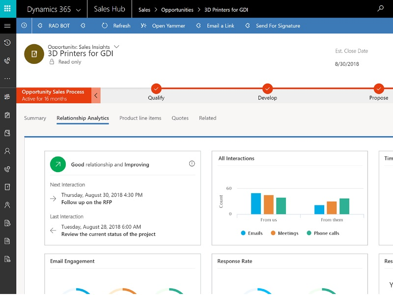 Dynamics 365 Sales Insights