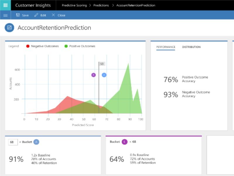 Dynamics 365 Customer Insights